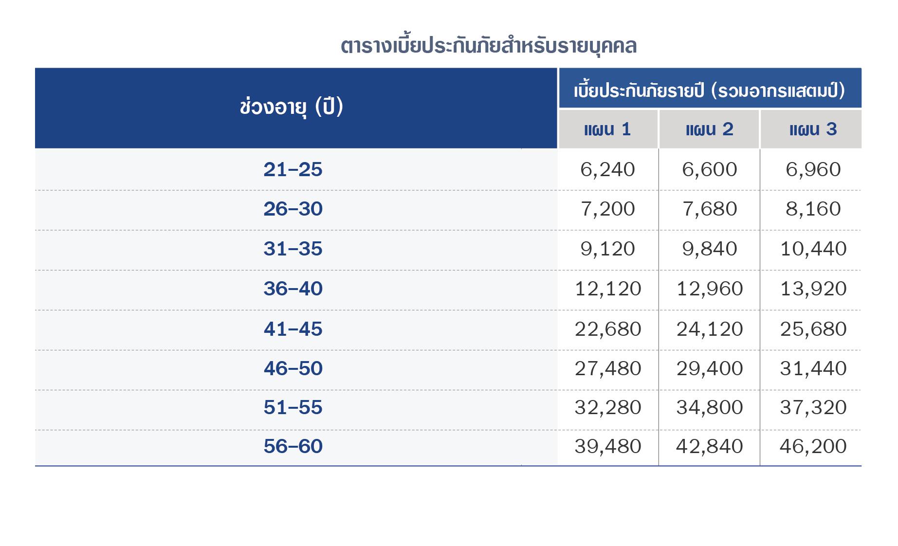โบรชัวร์มะเร็ง A5 (Agent)-05